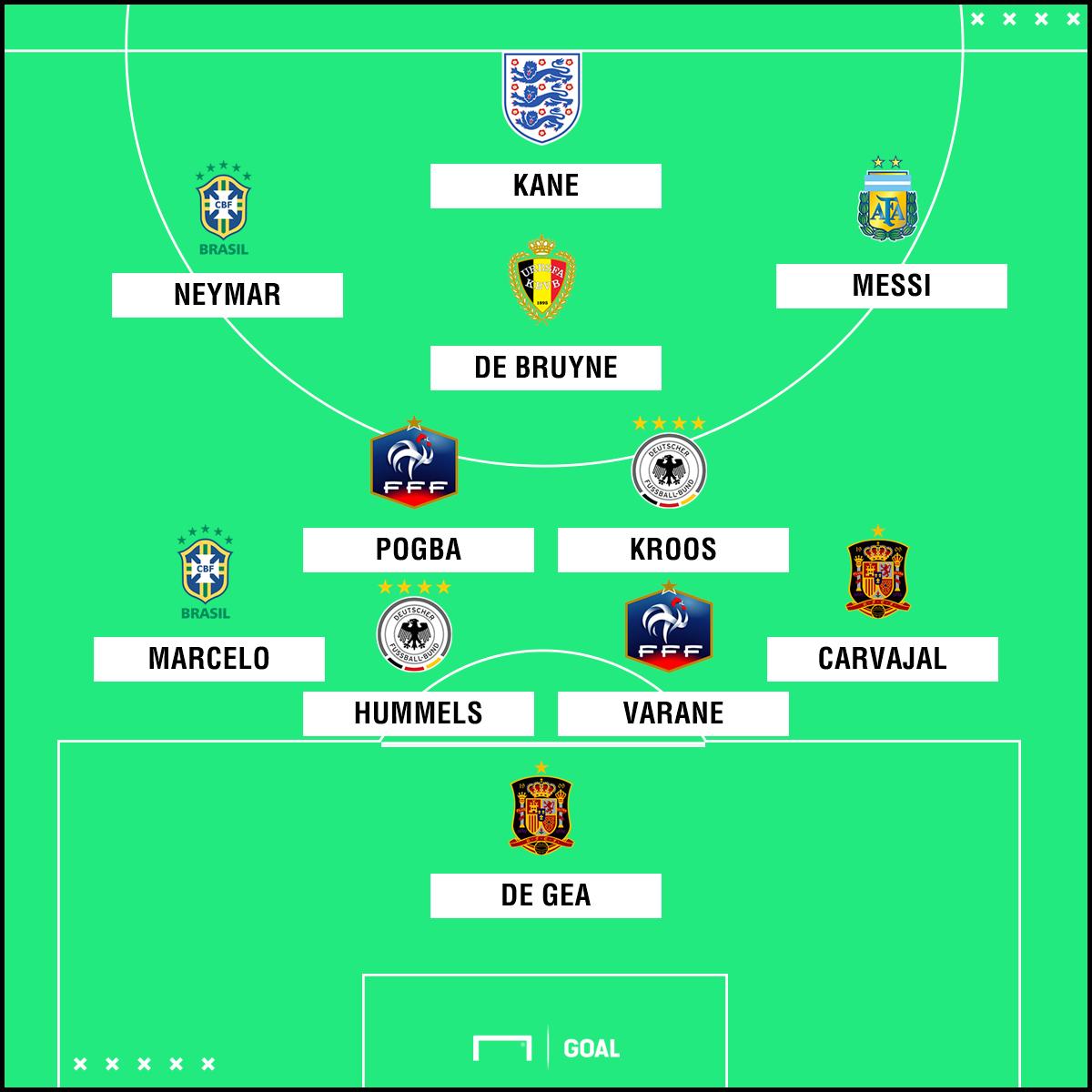 PS XI más valioso Rusia 2018