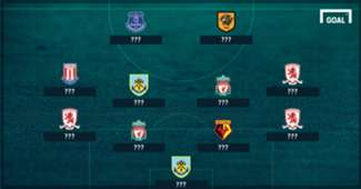 Worst Team of the Week 24042017