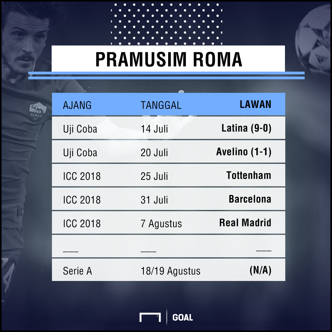 GFXID Pramusim Roma 2018/19