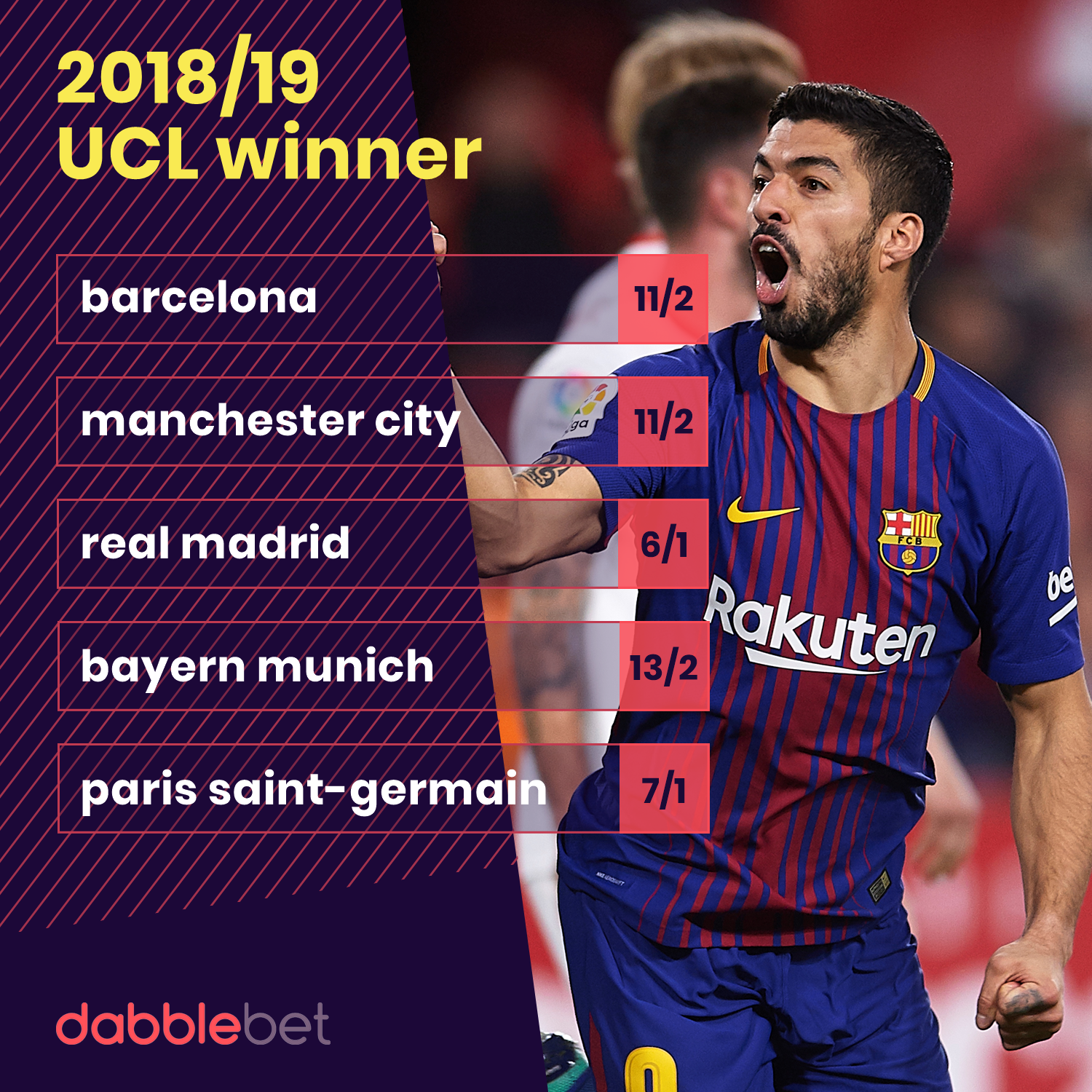 2018 19 UCL winner graphic