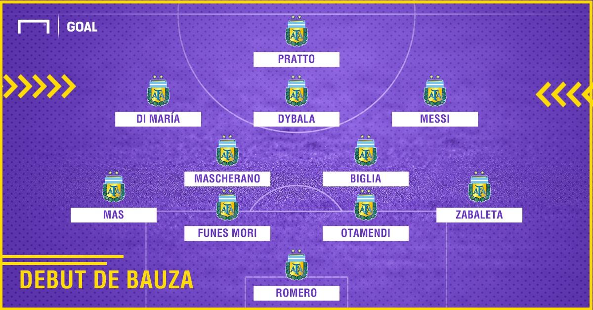 GFX Argentina XI Debut Bauza