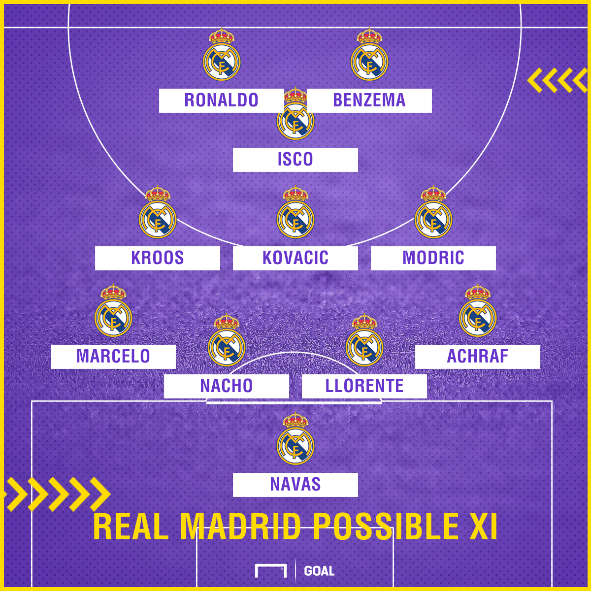 Real Madrid possible Sevilla