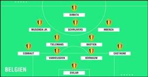 GFX U23 Belgien