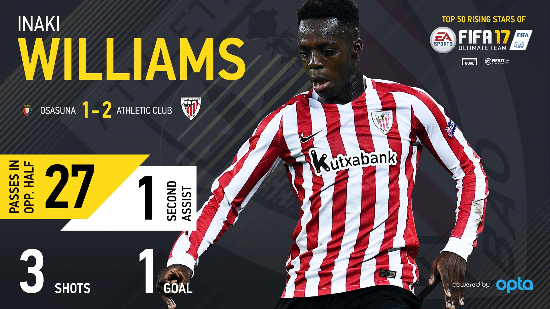 Inaki Williams FIFA 17 03042017