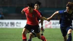 Son Heung-min South Korea Japan Asian Games Final
