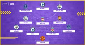 EPL Team of the Week 11