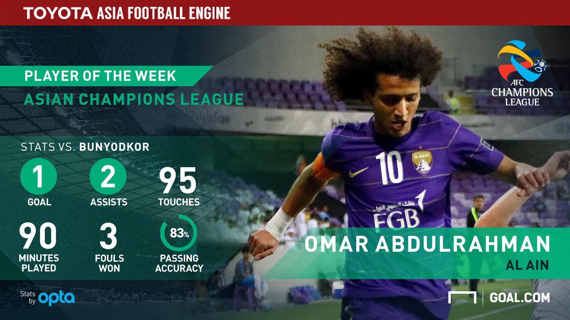 Omar Abdulrahman GFX