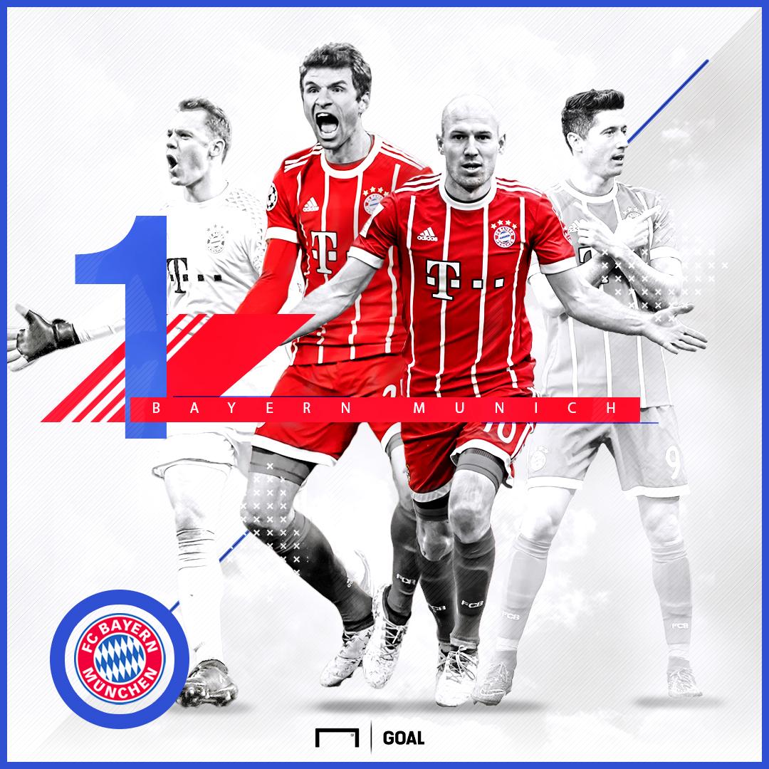 Bayern Munich Bundesliga champions GFX