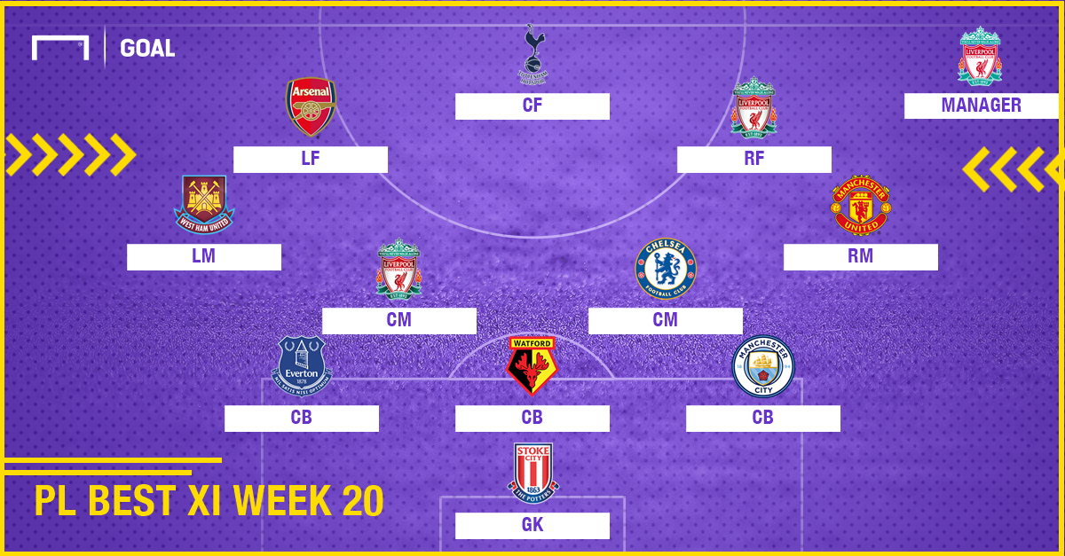PL Team of the Week 2017-2018 สัปดาห์ที่ 20