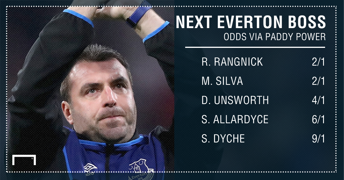 Everton manager odds 24-11 graphic