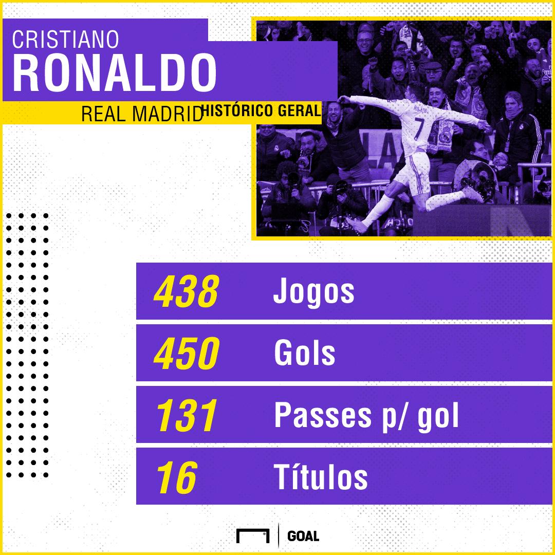 GFX Cristiano Ronaldo 03072018