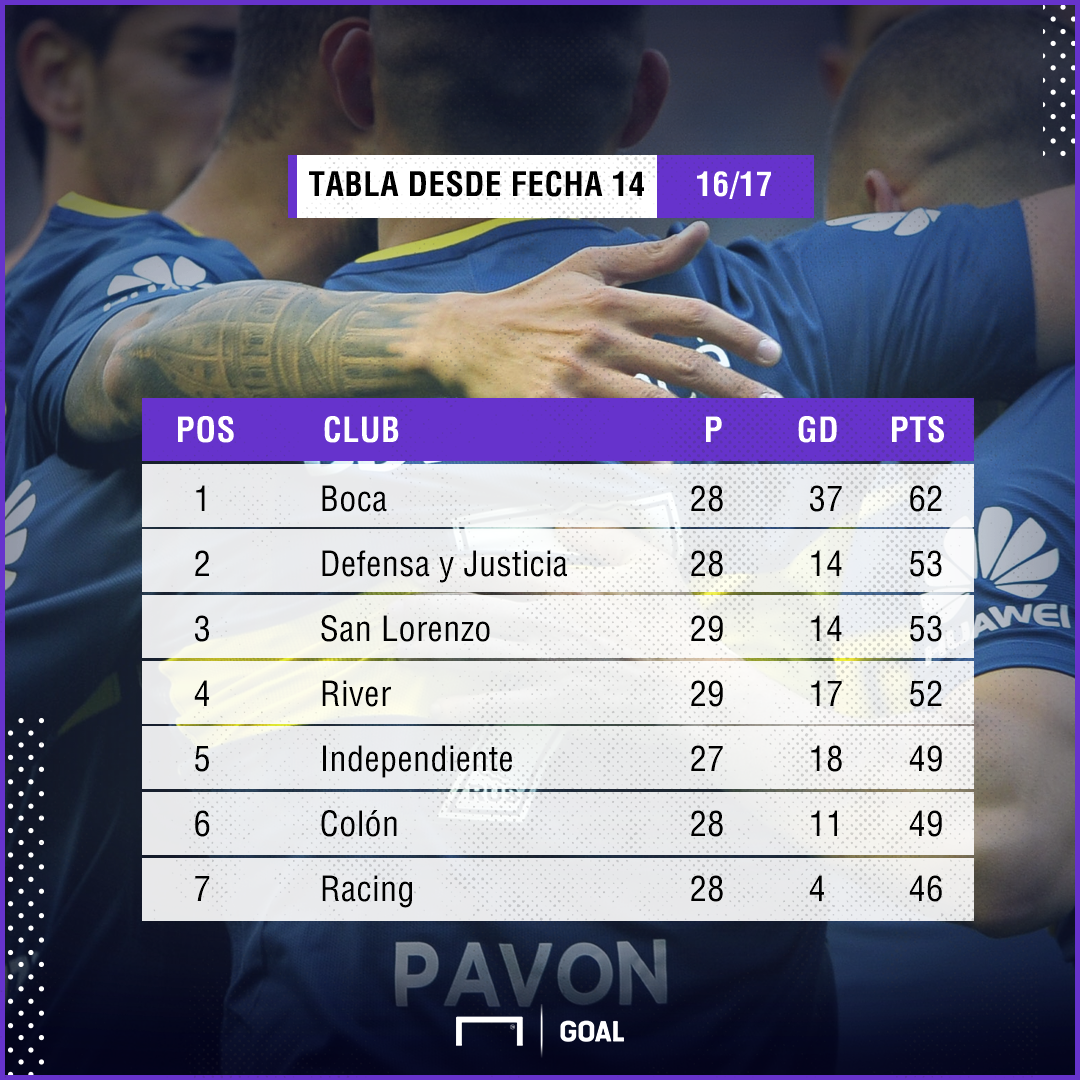 PS Boca puntero tabla