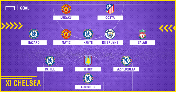 Chelsea 2010-2018 composition