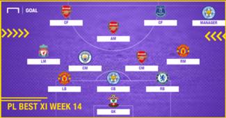 PL Team of the Week 2017-2018 สัปดาห์ที่ 14