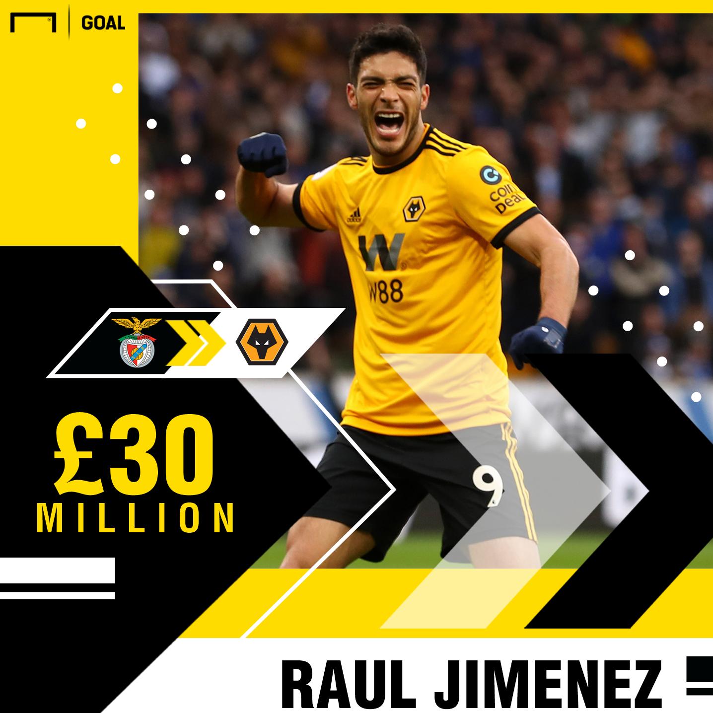 Raul Jimenez Wolves Fee PS