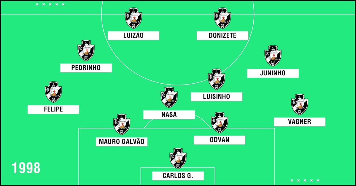GFX Vasco Libertadores 1998 dd277fde3676e
