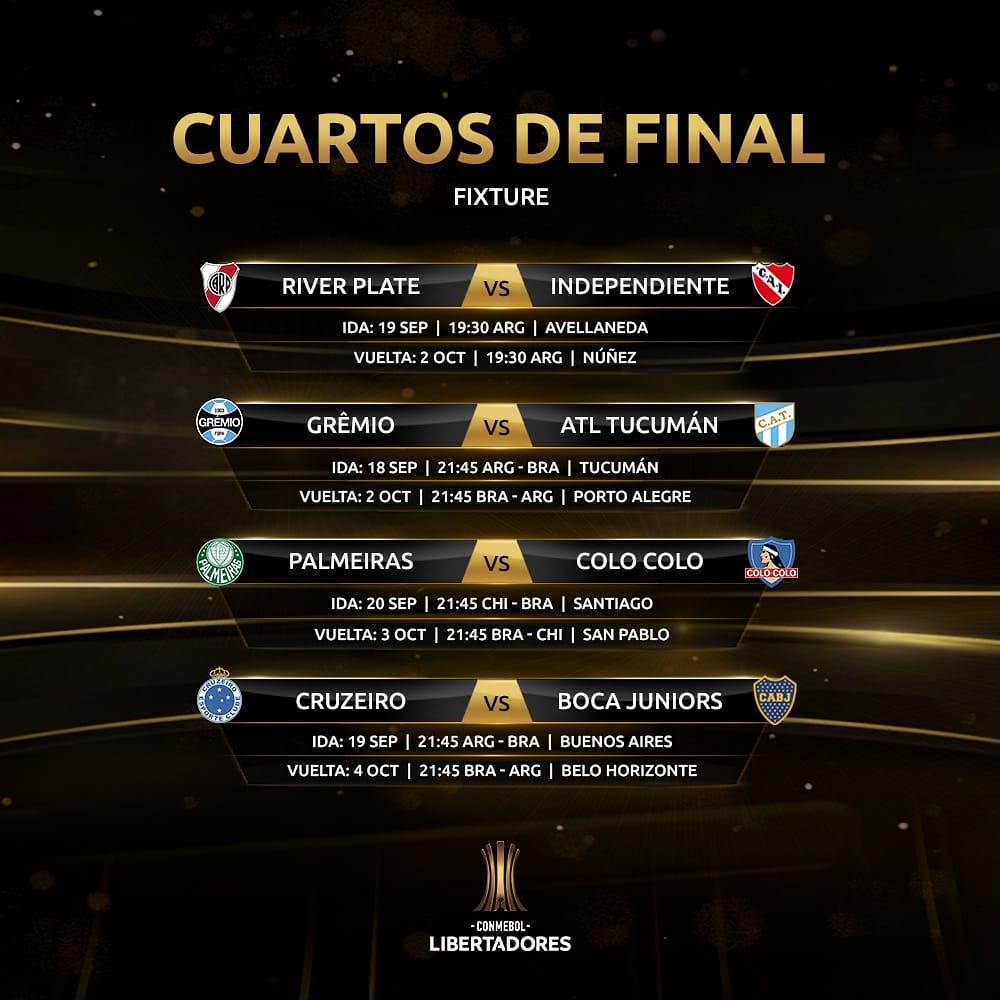 Cuándo se juega la ida entre River e Independiente por los cuartos ...