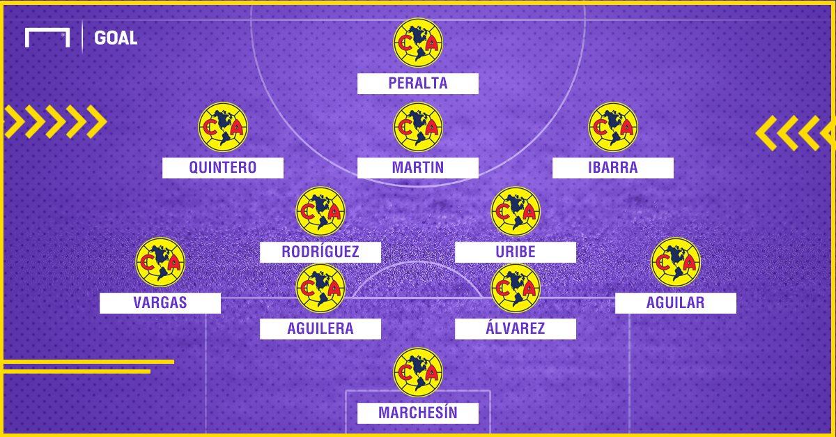 XI ideal América Clausura 2018