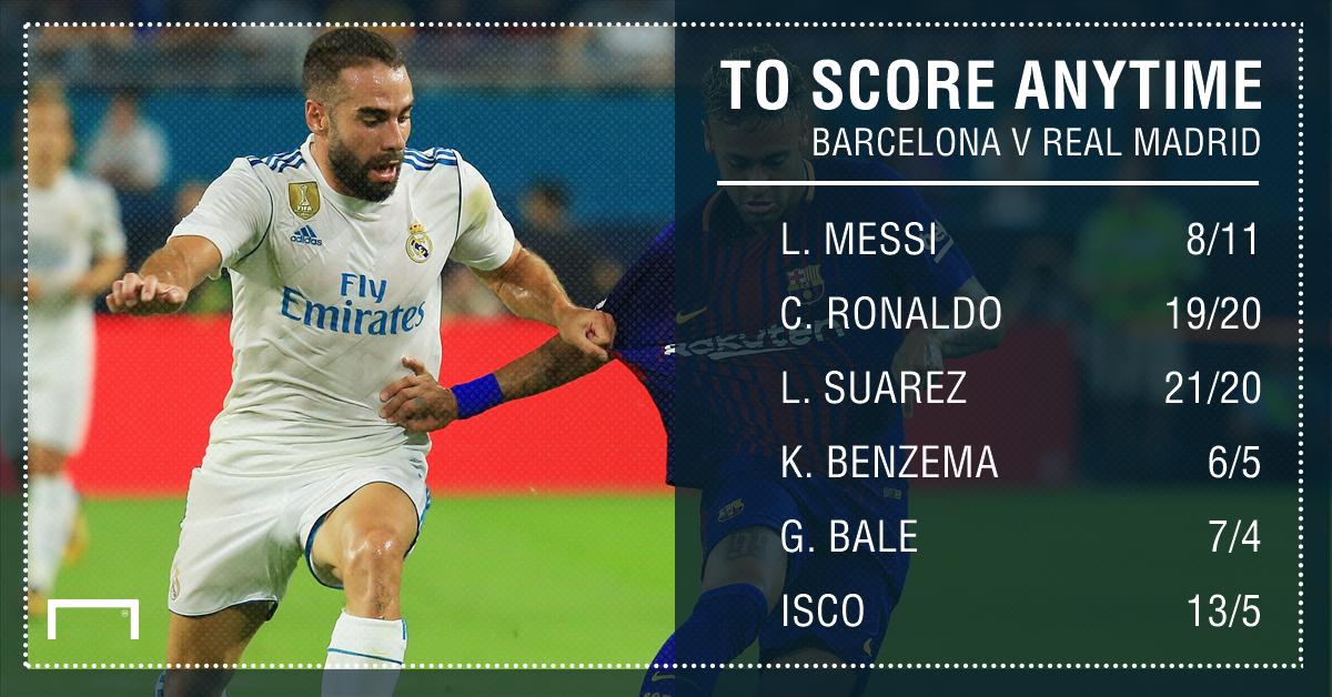 GFX Barcelona Real Madrid scorer betting