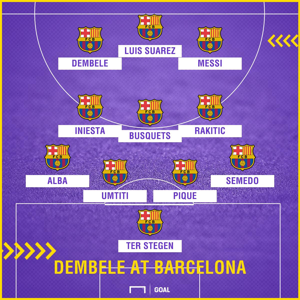 Dembele at Barca 4-3-3