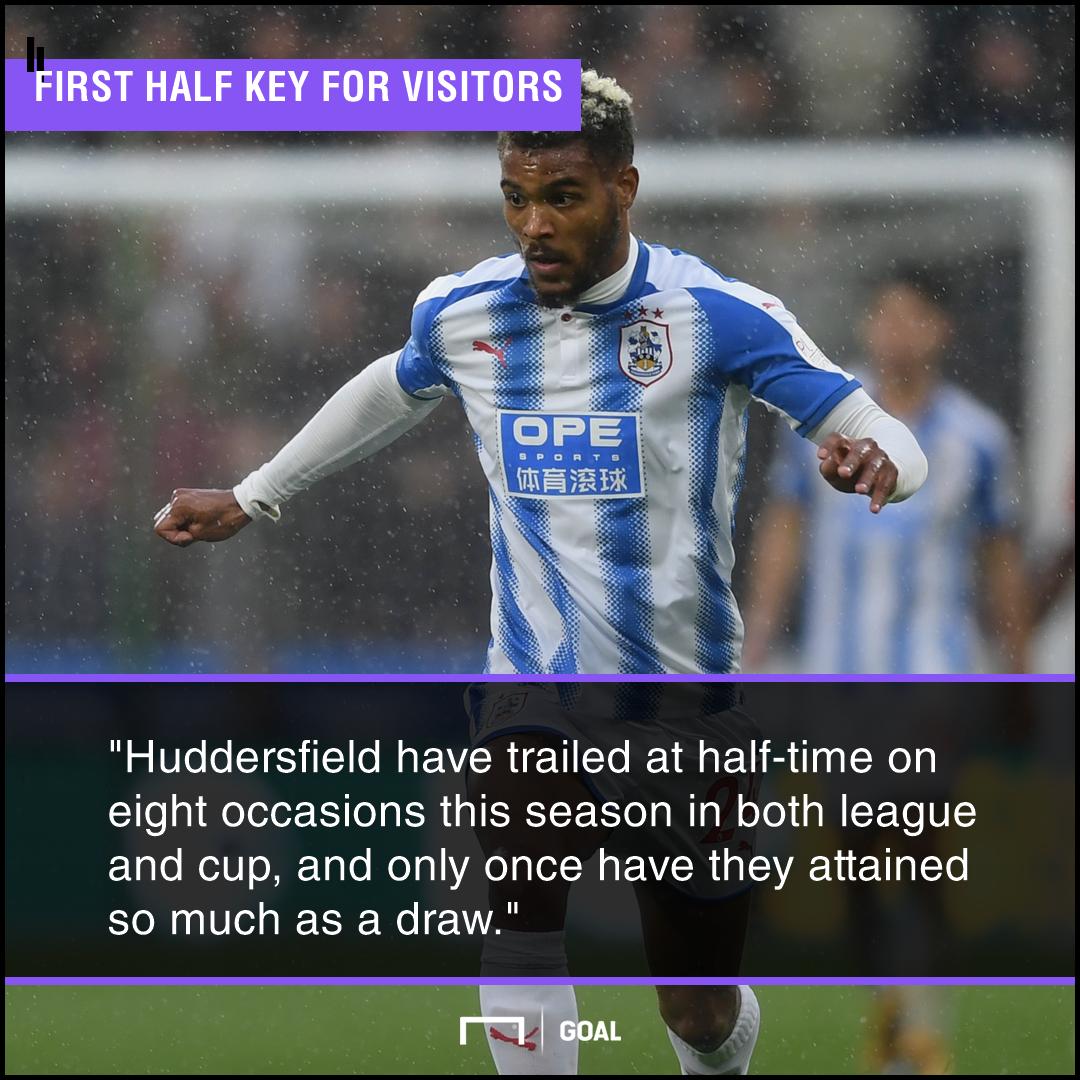 Birmingham Huddersfield graphic