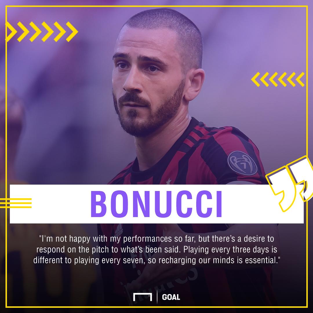 Leonardo Bonucci AC Milan PS
