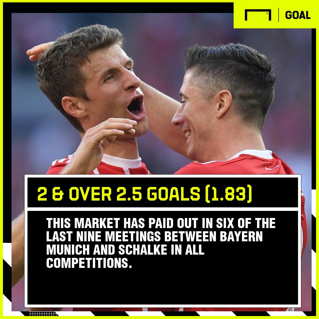 Schalke 0-3 Bayern Munich: Robert Lewandowski scores hat-trick