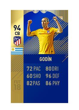 FIFA 18 La Liga Team of the Season Diego Godin