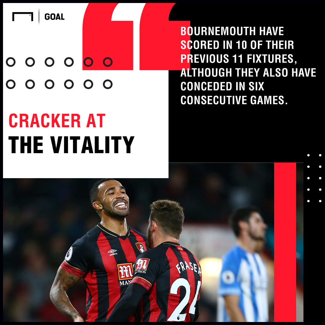 Bournemouth Liverpool graphic