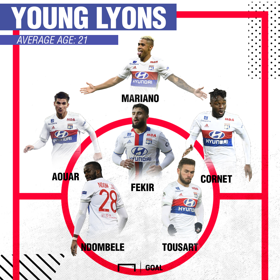 Liverpool and Barcelona set for transfer battle over teenage Lyon star