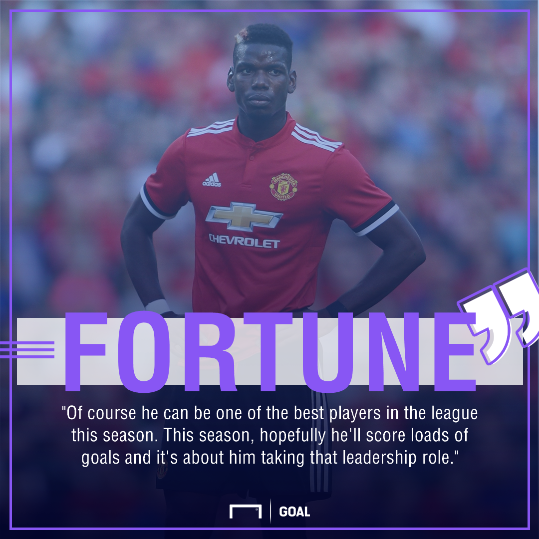 Paul Pogba Quinton Fortune Manchester United Premier League best