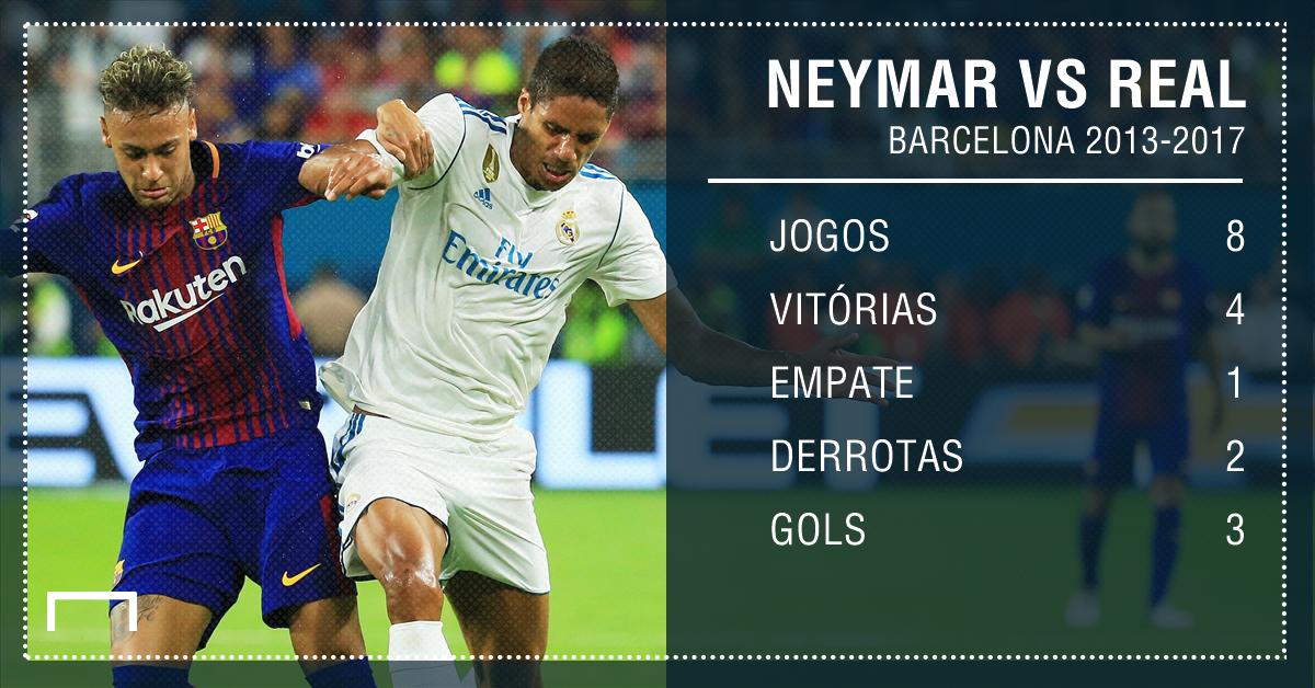 GFX PS Neymar vs Real Madrid 11122017