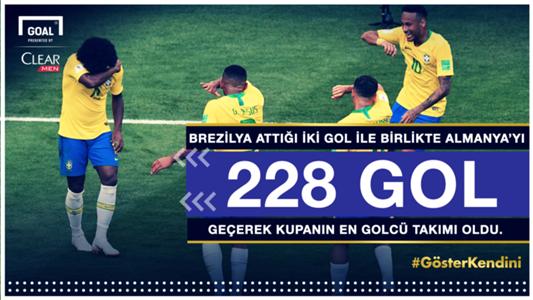 Brezilya 228 Dünya Kupası Clear
