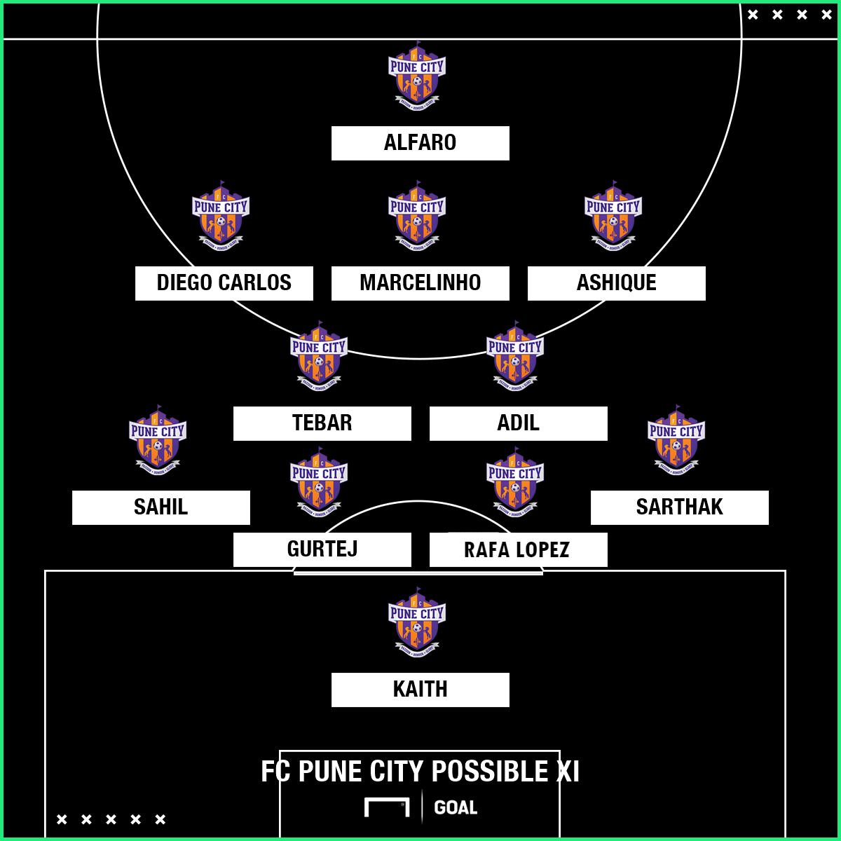 FC Pune City possible XI v Bengaluru FC