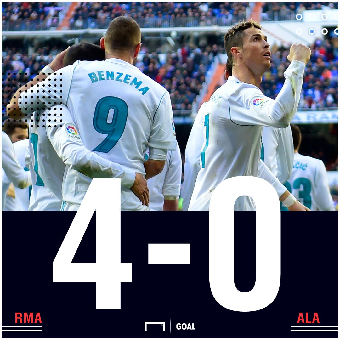 RM score