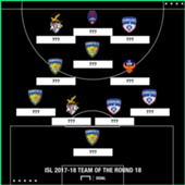 ISL 2017-18 Team of the Round 18