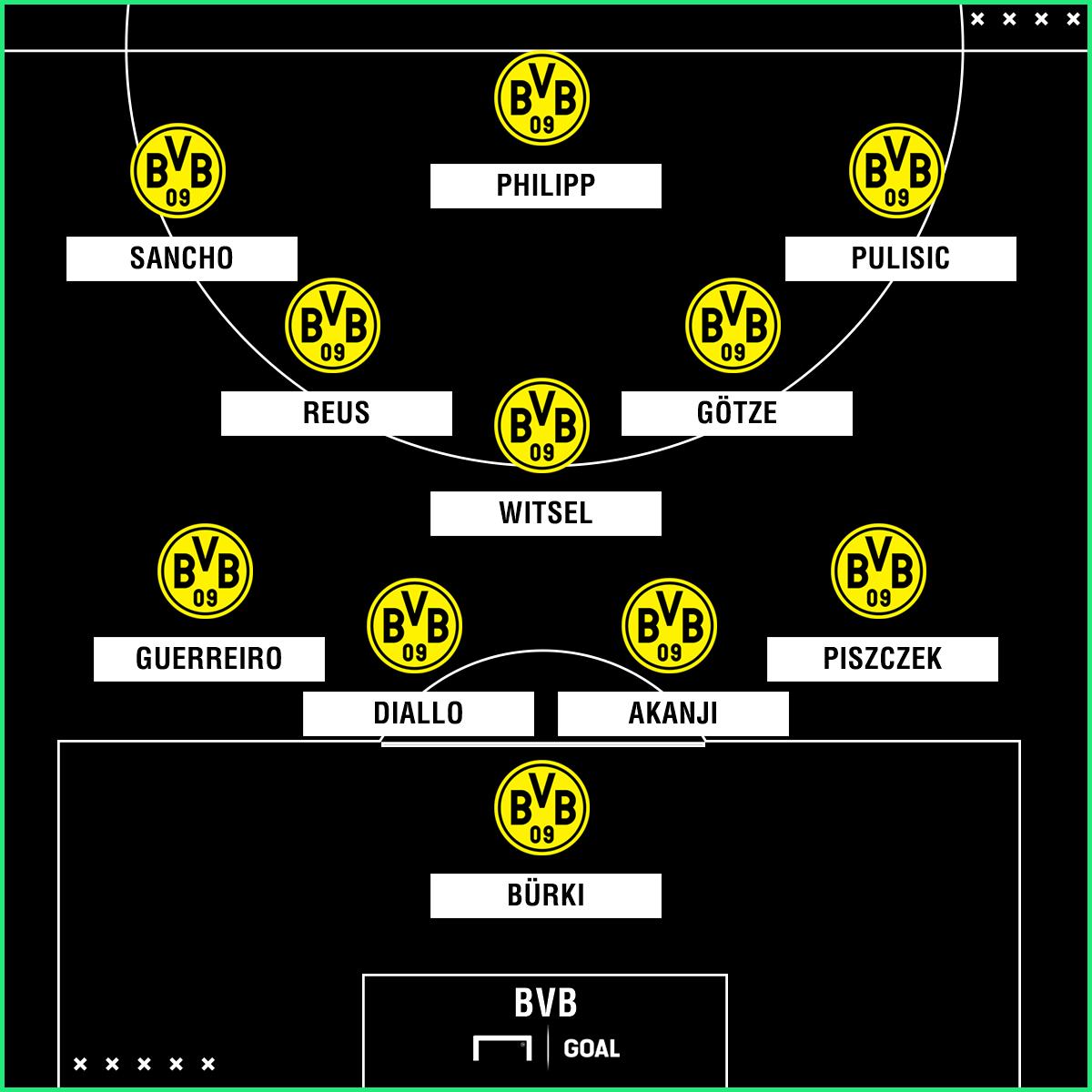 GFX BVB Witsel 4
