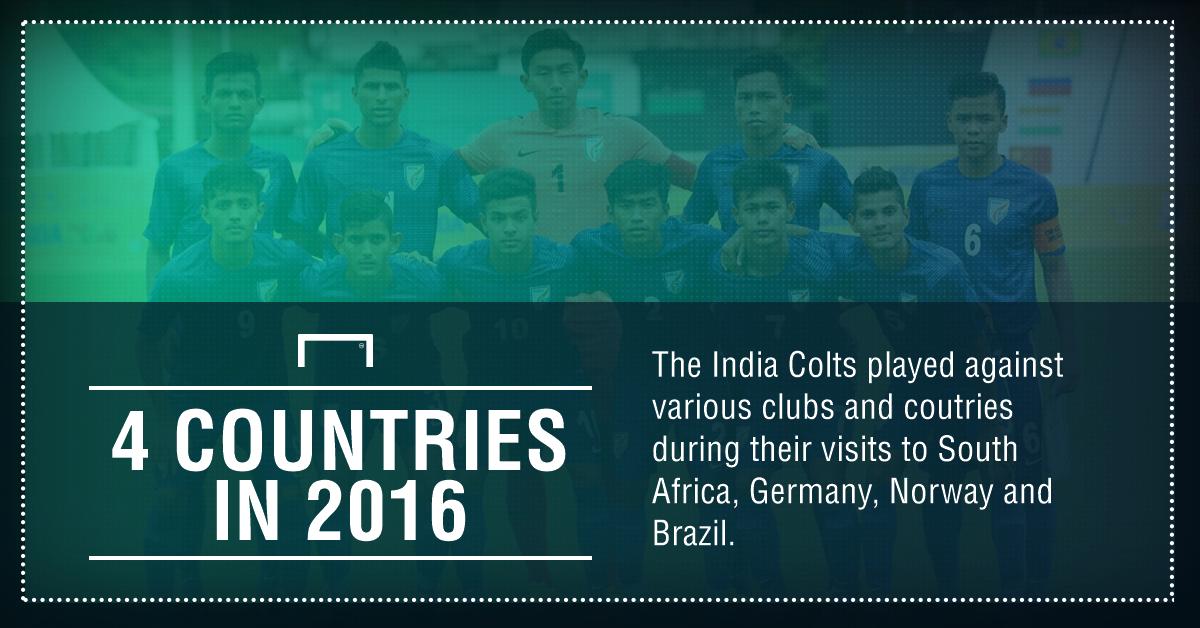 GFX India U17 exposure trips in 2016