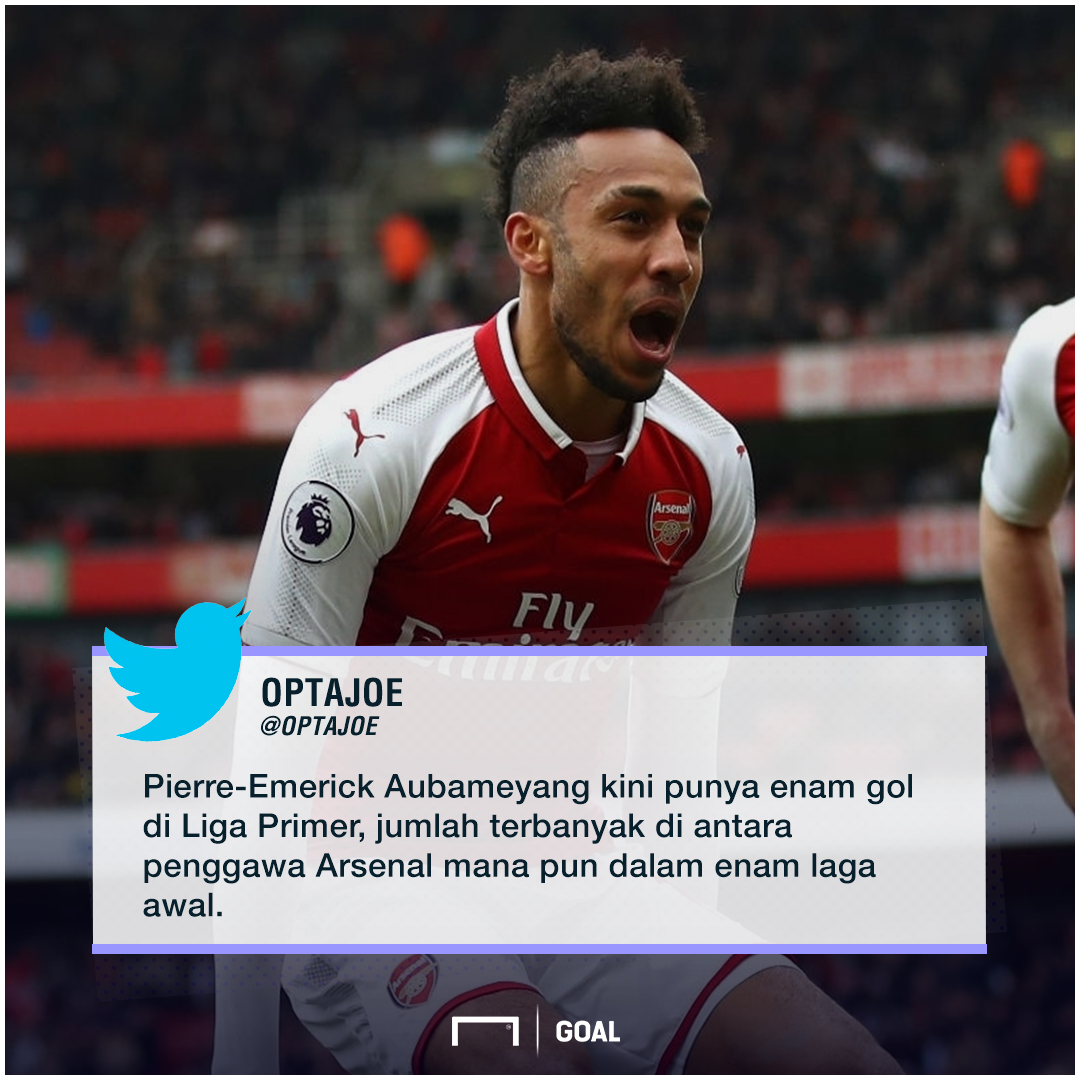GFXID Pierre-Emerick Aubameyang Arsenal