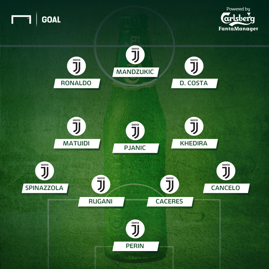 PS Juventus Carlsberg