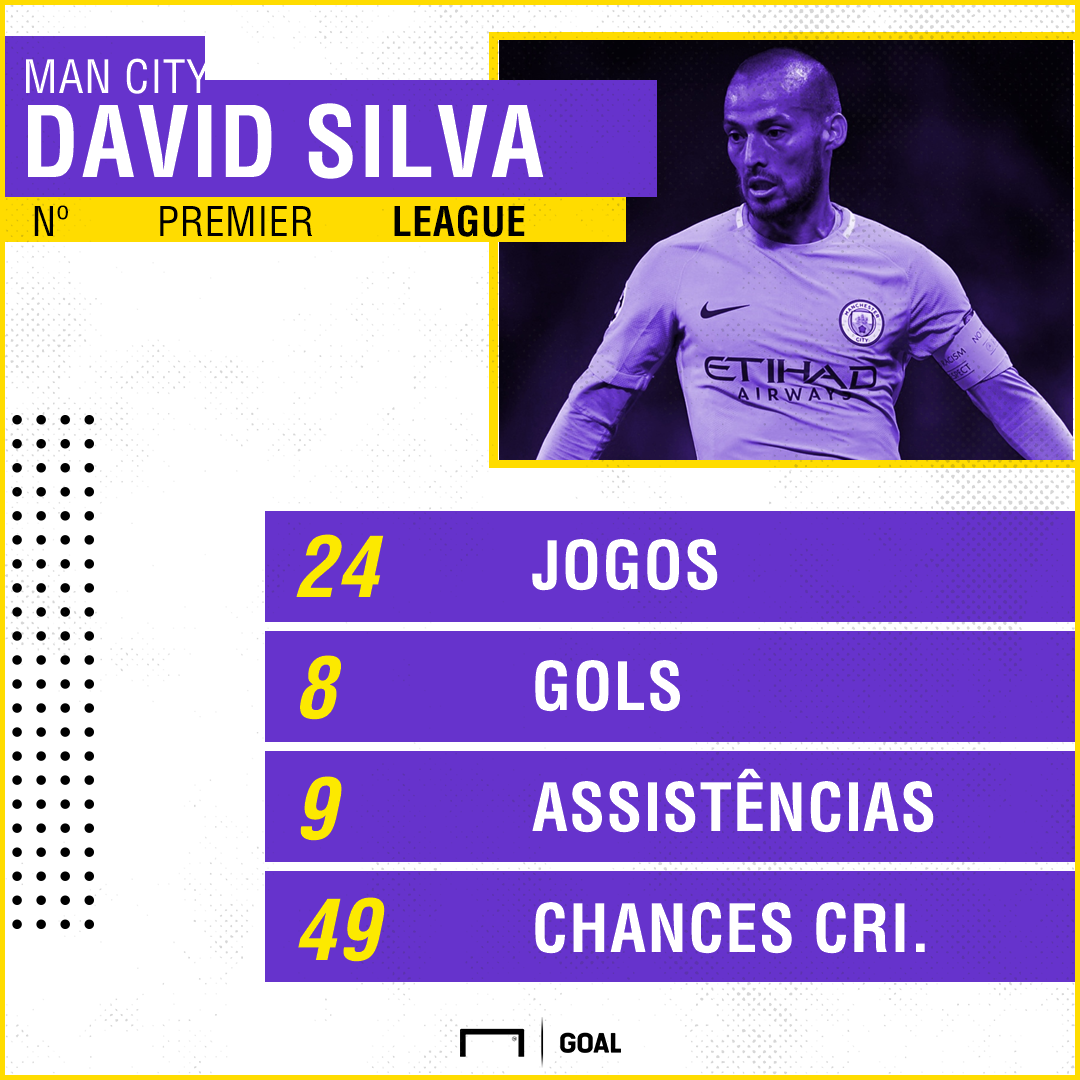 GFX David Silva Manchester City Premier League 2017/18