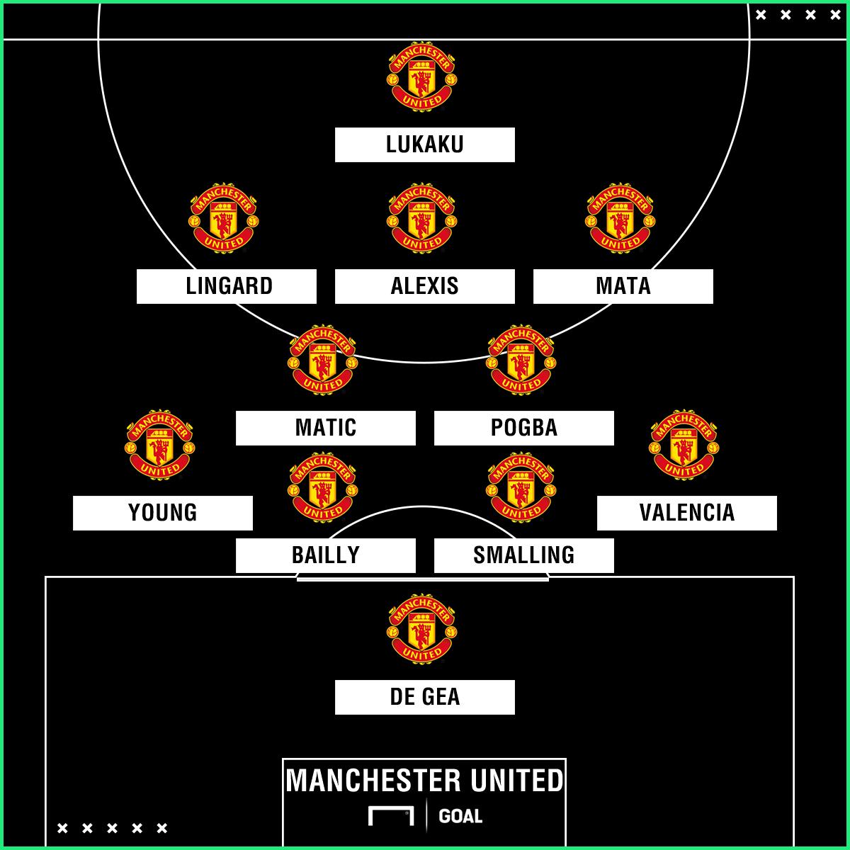 Manchester City X Manchester United: Horário, Local, Onde