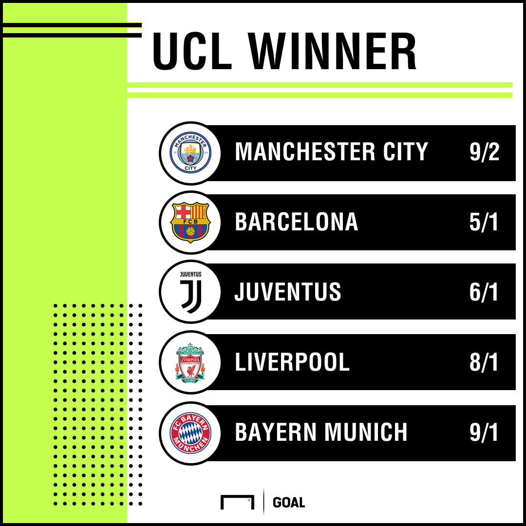 Champions League outright 0410 graphic