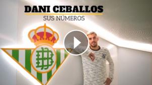 Ceballos Play