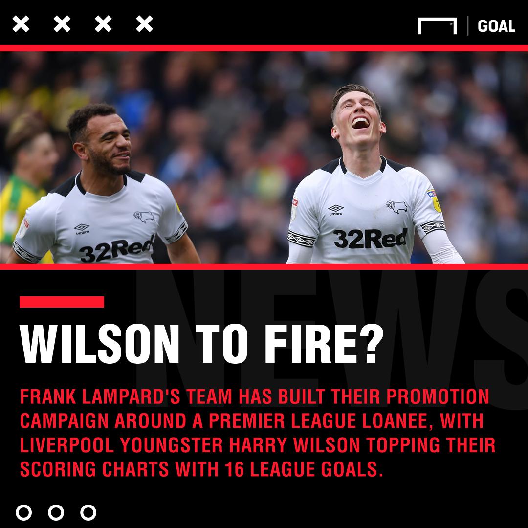 Aston Villa Derby goalscorers graphic
