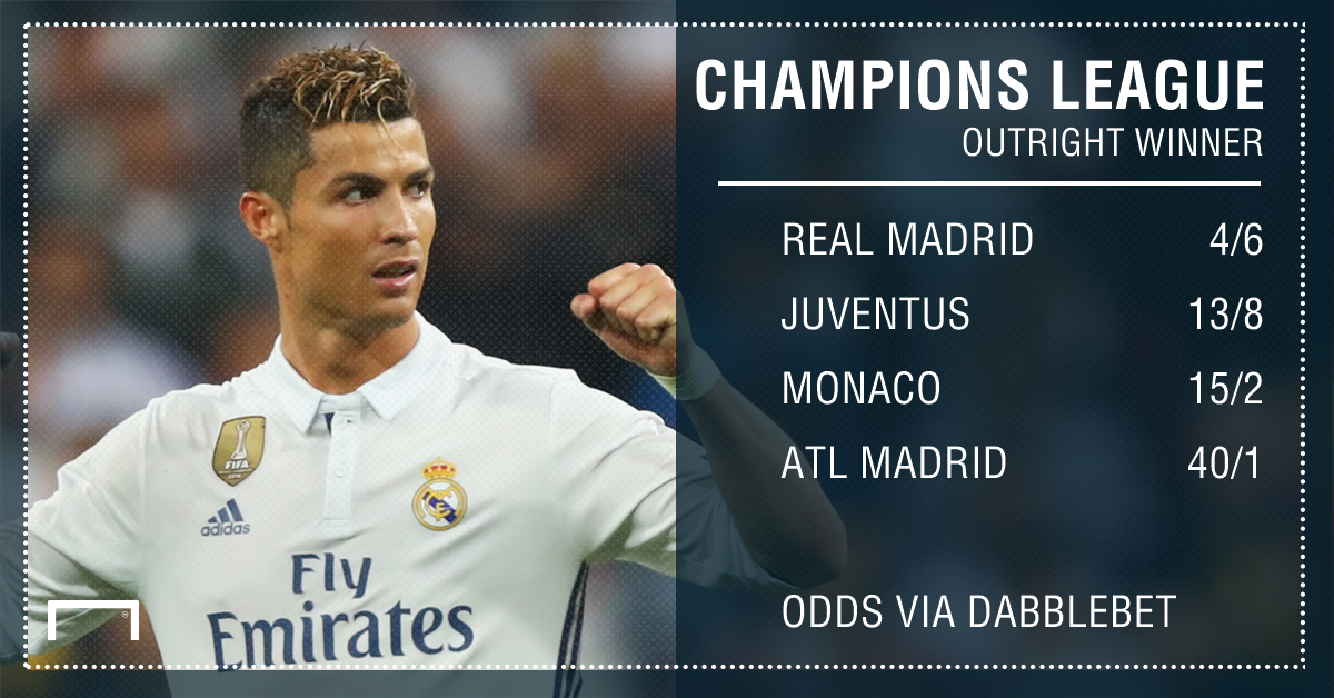 GFX STATS CHAMPIONS LEAGUE OUTRIGHT WINNER