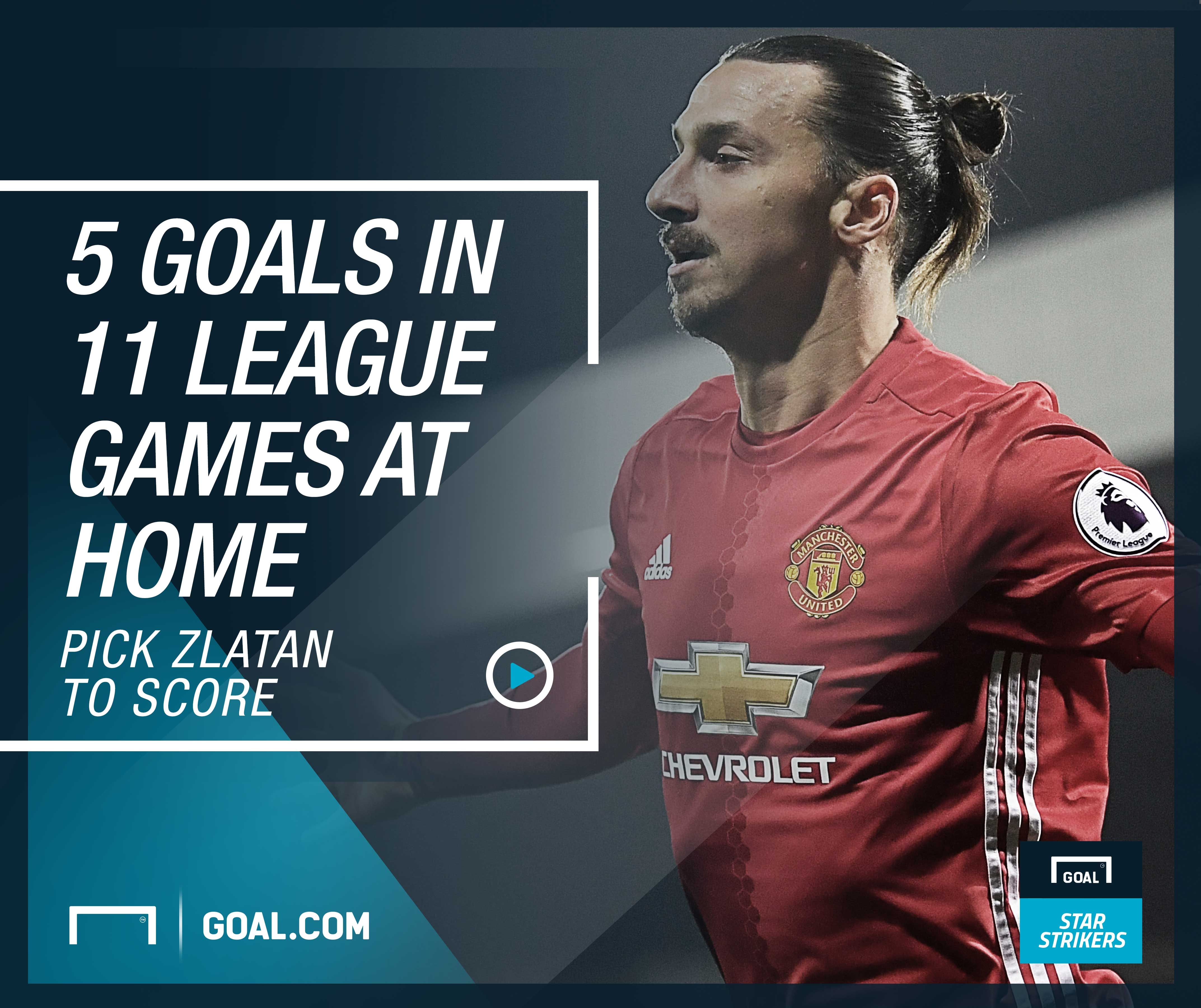 Goal Star Strikers - Zlatan