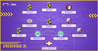 Eredivisie Team van de Week 33 2017/18