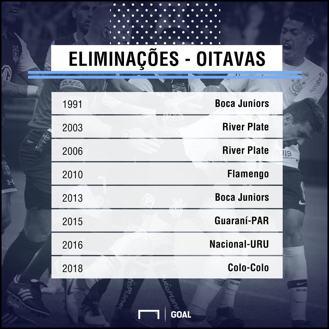 Corinthians - Eliminações Libertadores PS - 30/08/2018