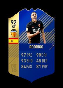 FIFA 18 La Liga Team of the Season Rodrigo